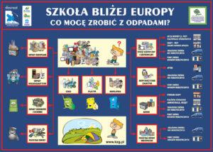 plansza_edukacyjna_szkola_blizej_europy materiały edukacyjne