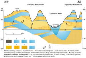 geologia_i_geneza_powierzchni_ziemi1