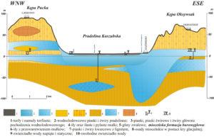 geologia_i_geneza_powierzchni_ziemi2