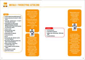 Ulotka opisująca zasady postępowania z odpadami typu metale i tworzywa sztuczne