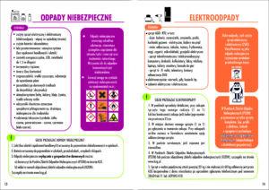 Ulotka opisująca zasady postępowania z odpadami niebezpiecznymi i elektroodpadami