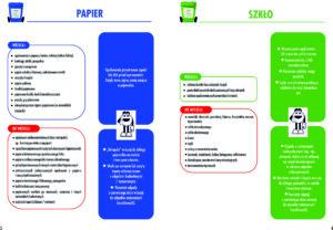 Ulotka opisująca zasady postępowania z odpadami typu papier, szkło